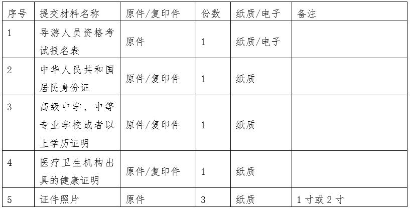 导游人员从业资格证书核发办事指南